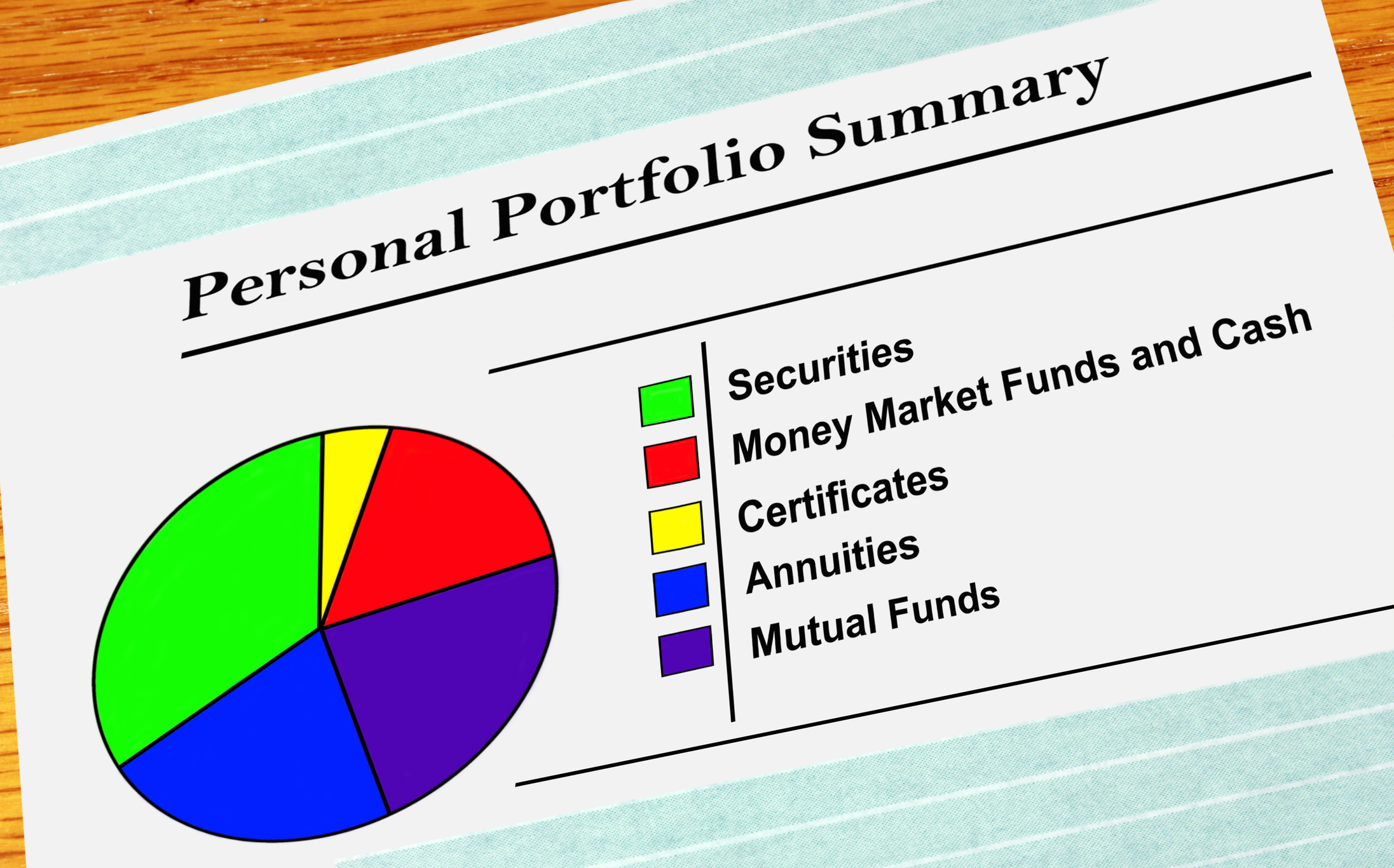Personal portfolio summary; pie chart is on the left, and on the right are descriptions for what the chart colors represent