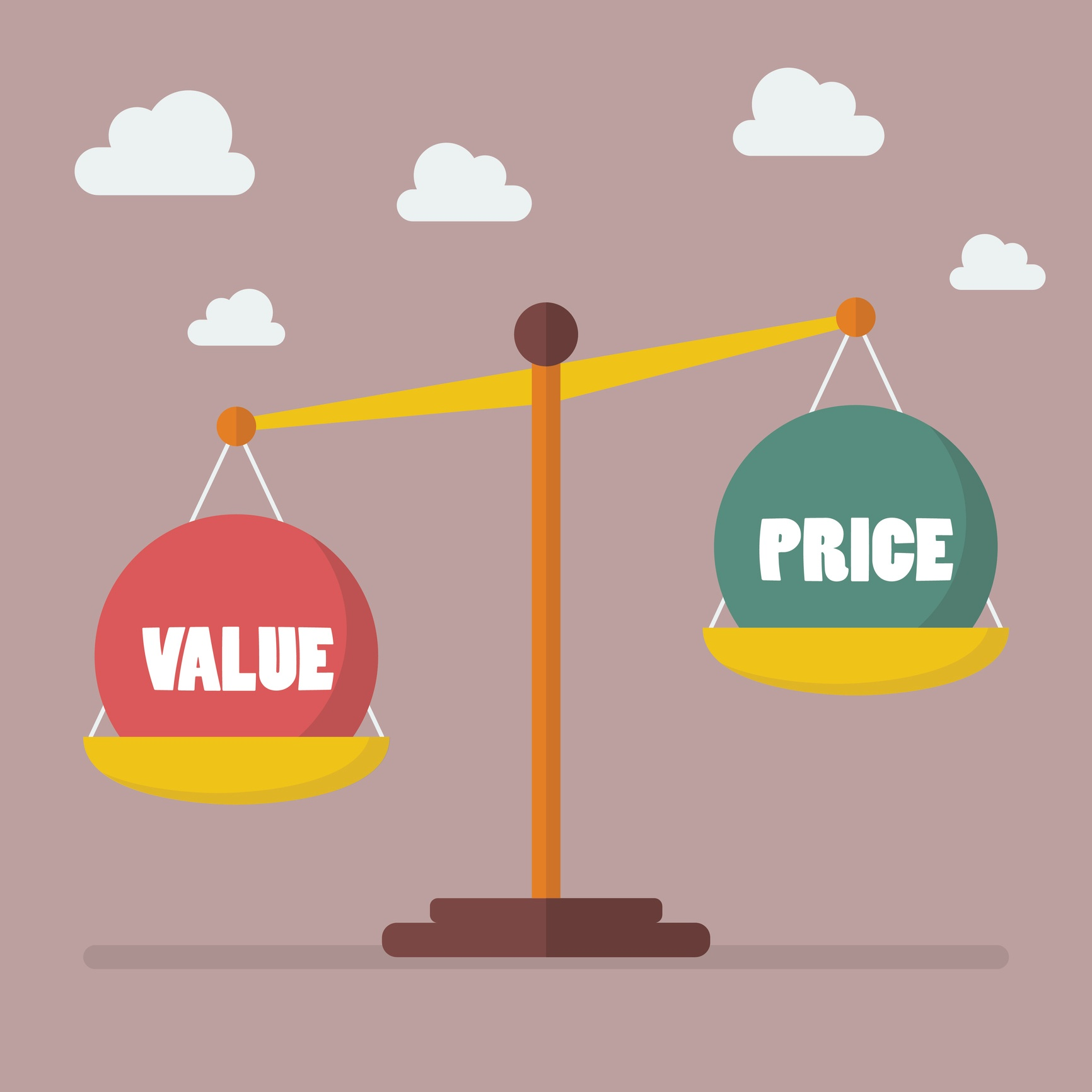 value and price scale